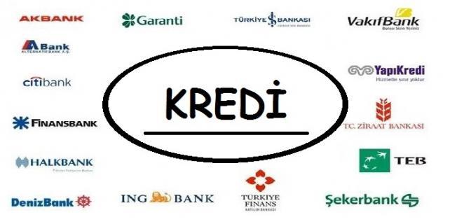 Kredi Ödeme Planı oluşturma 642x320 - Kredi Ödeme Planı Oluşturma