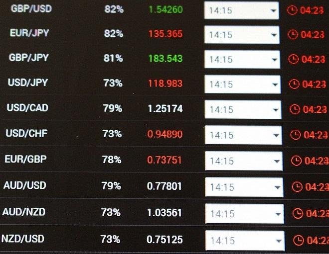 forex nasıl para kazanılır - Forex'te Para Kazanma Yöntemleri