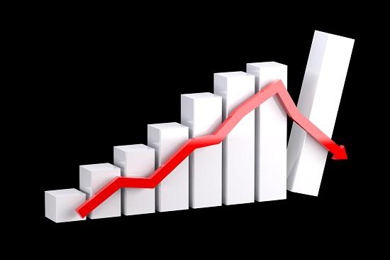 Hiç Düşmeyen Hisse Senetleri Analizi - Uzun Vadecilere Borsada En Güvenilir Hisse Senetleri