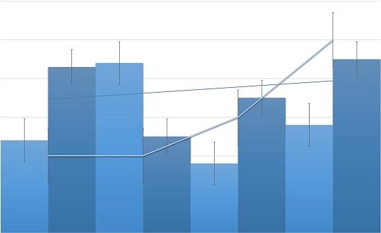 altın bono yatırım - Altına Yatırım Yapmanın Farklı Yolları