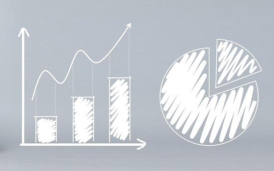 forex teknik analiz göstergeleri - Forex Göstergeleri ve Teknik Analizler