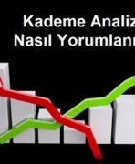 Kademe Analizi Yorumu 148x180 - Borsada Kademe Analizi Nasıl Yorumlanır?