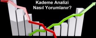 Kademe Analizi Yorumu 310x124 - Borsada Kademe Analizi Nasıl Yorumlanır?