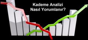 Kademe Analizi Yorumu 310x140 - Borsada Kademe Analizi Nasıl Yorumlanır?