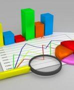 Hisse Analizi Nasıl Yapılır 148x180 - Hisse Analizi Nasıl Yapılır?